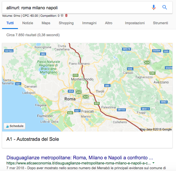 Google Footprints allinurl - Confucionet