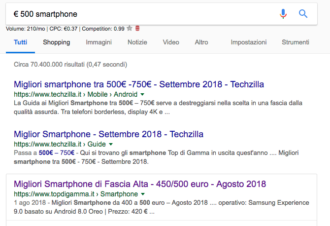 Google Footprints ricerca per prezzo - Confucionet