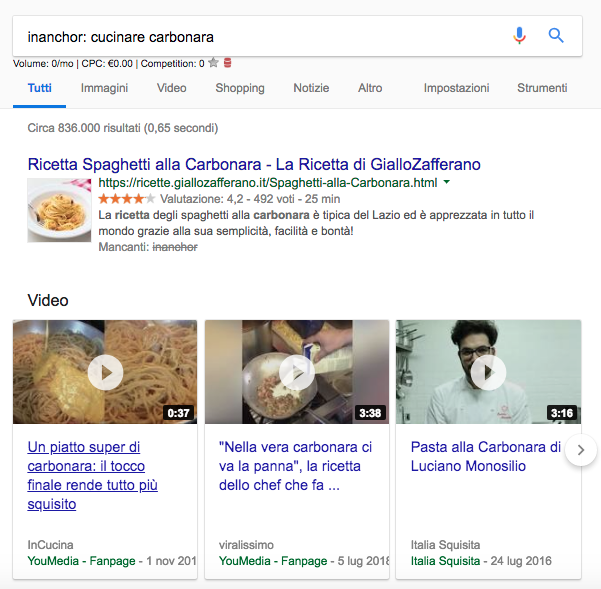 Google footprints inanchor - confucionet
