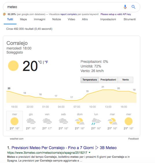 Intenzione di Ricerca Google METEO