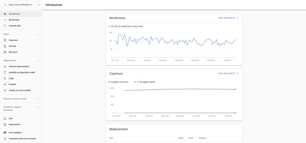Pannello Controllo Google Search Console