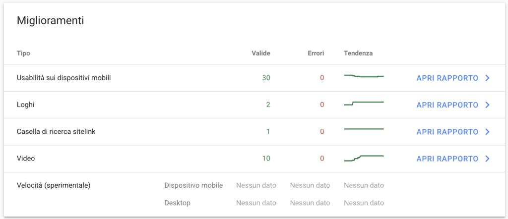 Miglioramenti Google Search Console