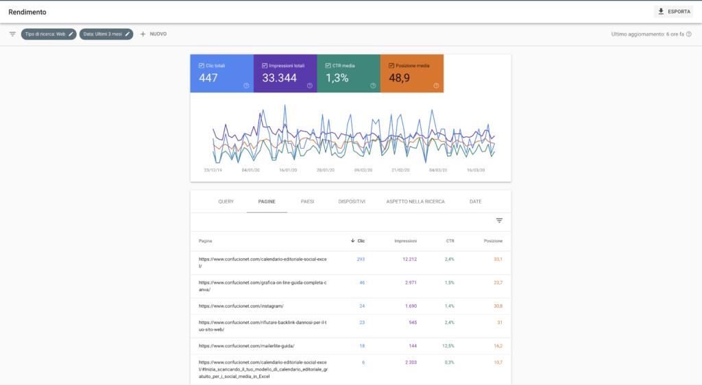 Google Search Console LA GUIDA DEFINITIVA 2020 9