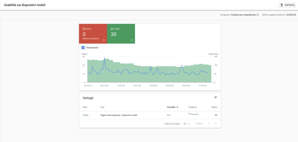Google Search Console LA GUIDA DEFINITIVA 2020 5