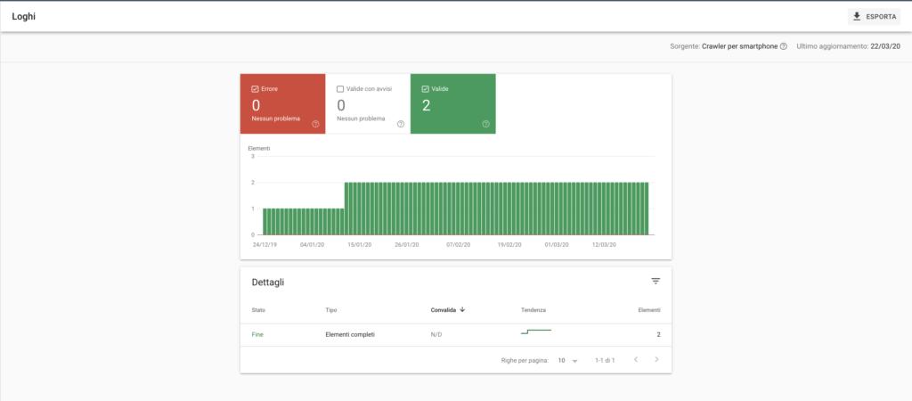 Google Search Console LA GUIDA DEFINITIVA 2020 6