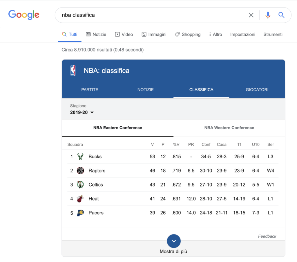 NBA classifica SERP Covid-19