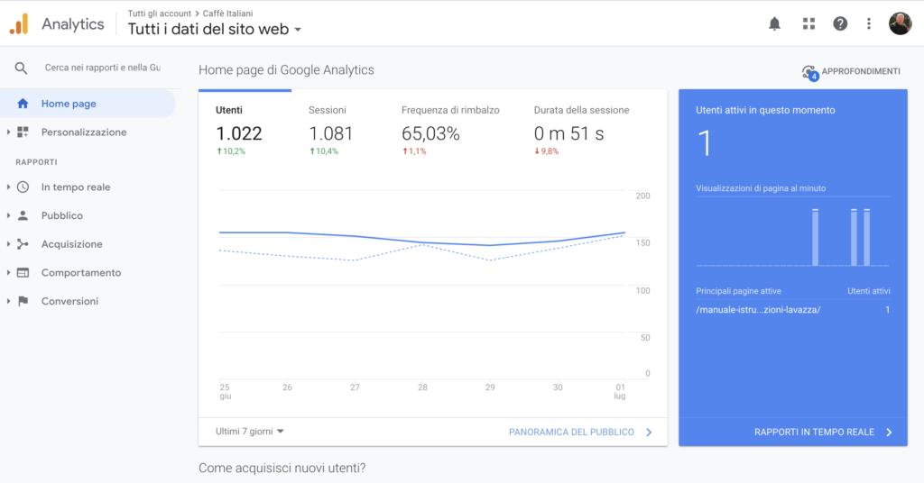Home Google Analytics