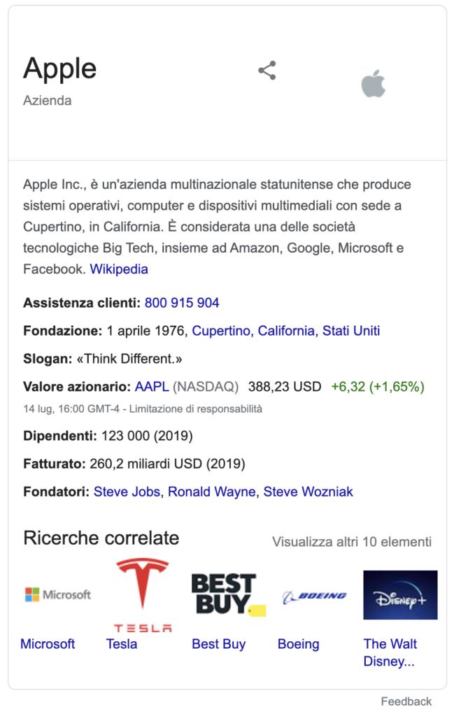 Pannello Conoscenza Google SERP