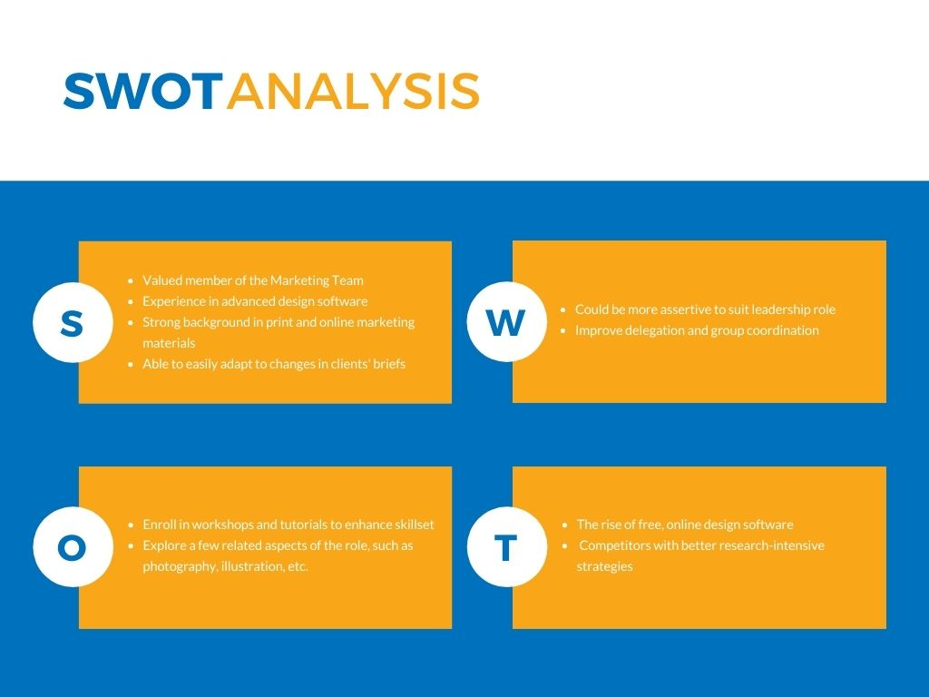 template SWOT analisi