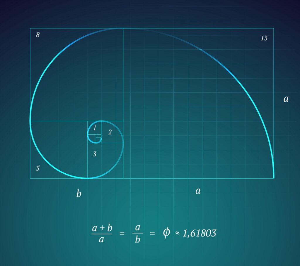 Sezione aurea Spirale di Fibonacci