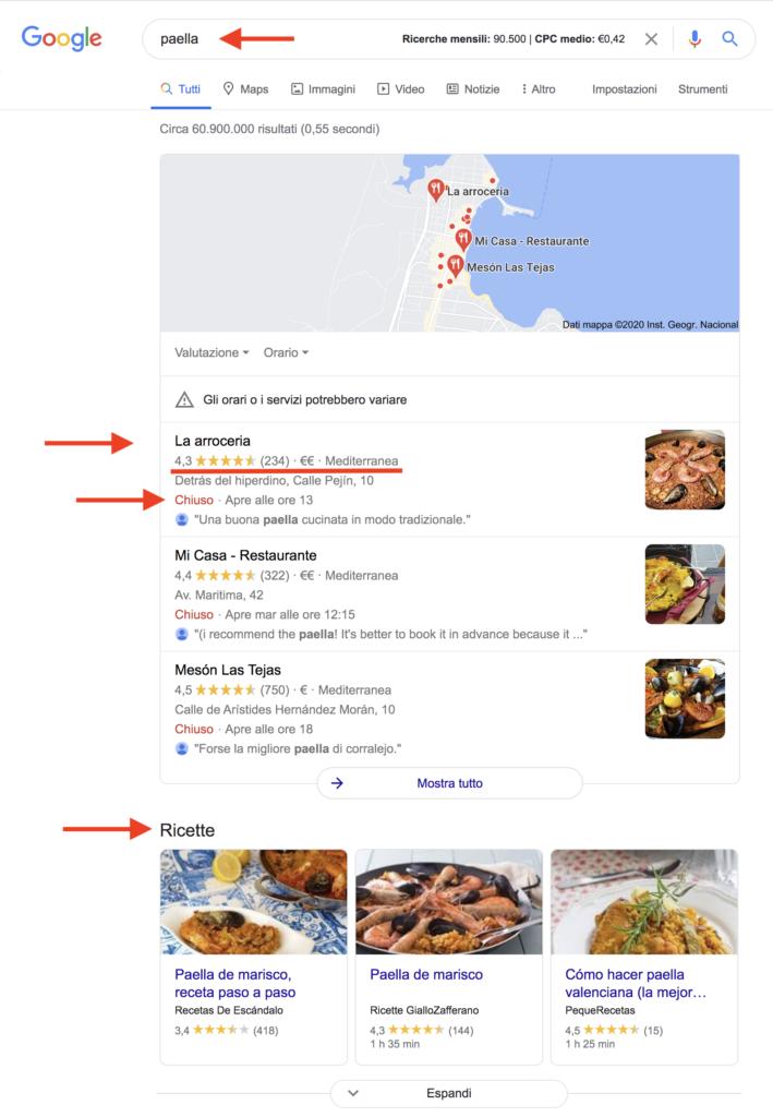 Local SEO risultati ricerca