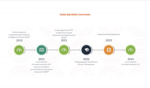 obiettivi di Big Data Innovation Group a breve termine